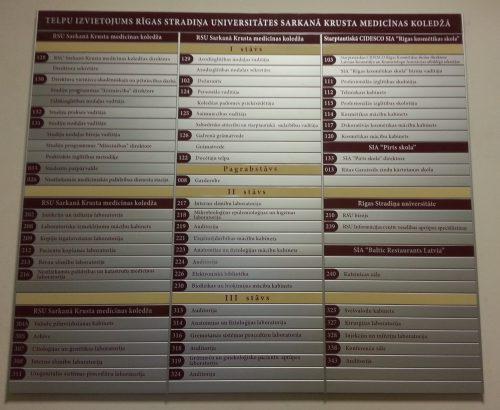Informācijas - kabinetu plāksnītes